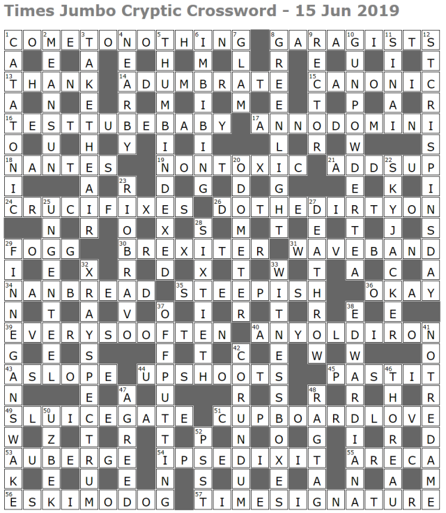 Times Jumbo Cryptic Crossword 1387 Lucian Poll S Web Ramblings
