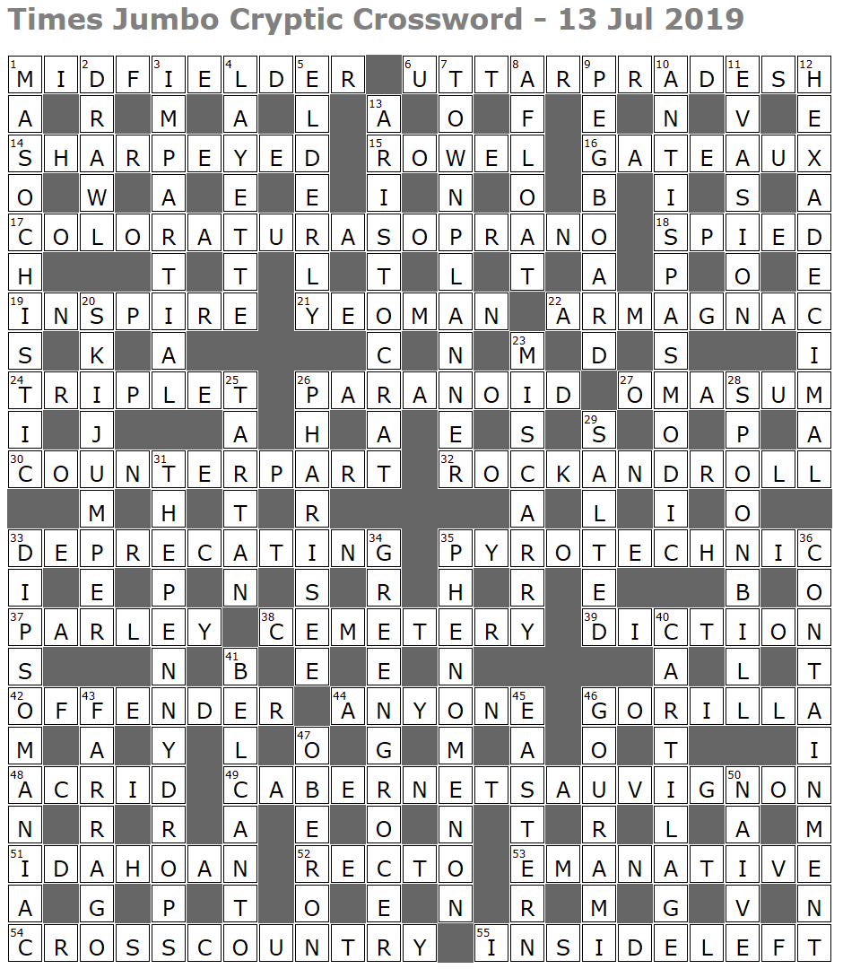 Times Jumbo Cryptic Crossword 1391 – Lucian Poll's Web Ramblings