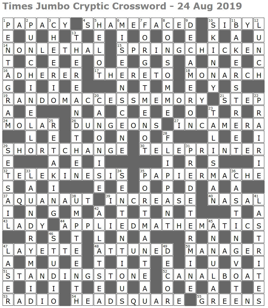 Liable to spread crossword clue